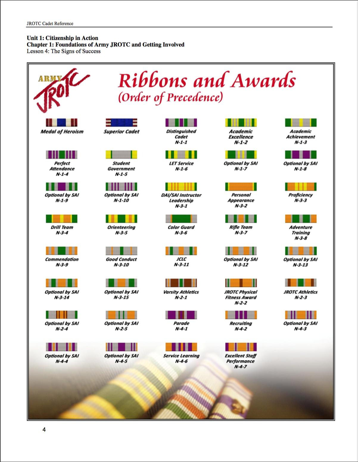 jrotc    ranks  u0026 awards