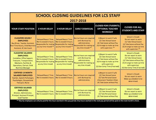School Closing Guidelines for LCS Staff