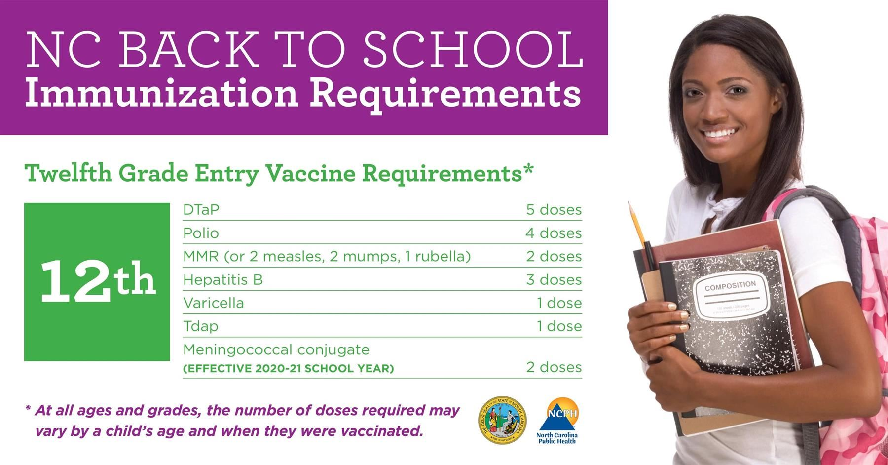12th Grade Immunization Requirements