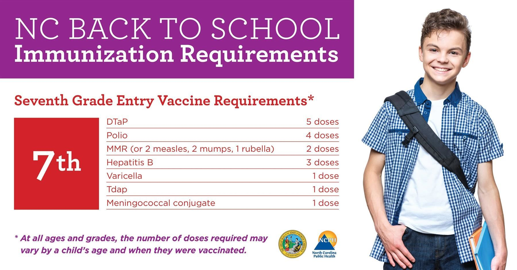 7th Grade Immunization Requirements