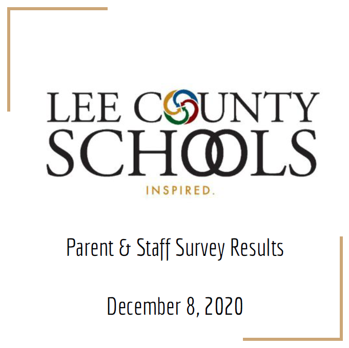 LCS Parent & Staff Survey Results