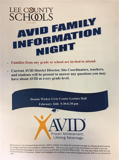 AVID Family Information Night